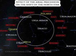 eden-axial-procession